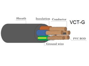 THAI YAZAKI ไทยยาซากิ สายไฟ VCT-G